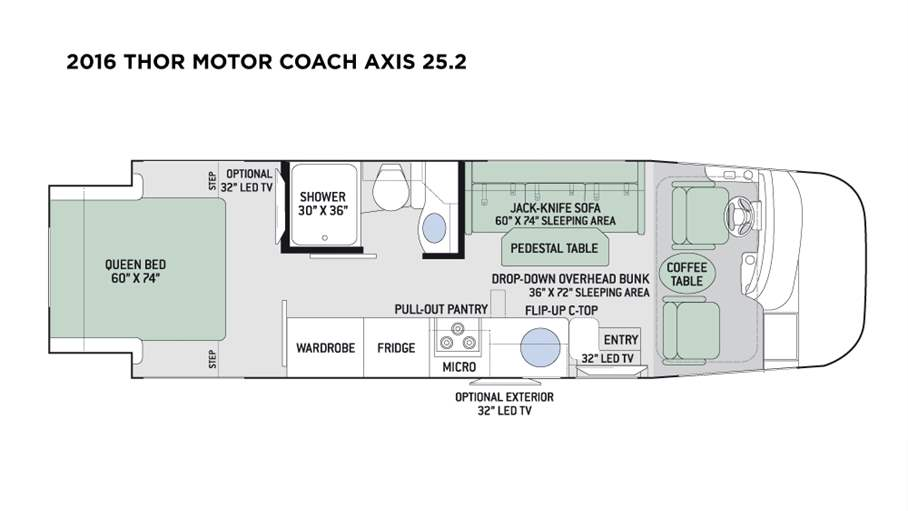 2016 Thor Motor Coach Axis 25 2 For Sale In Tucson Az