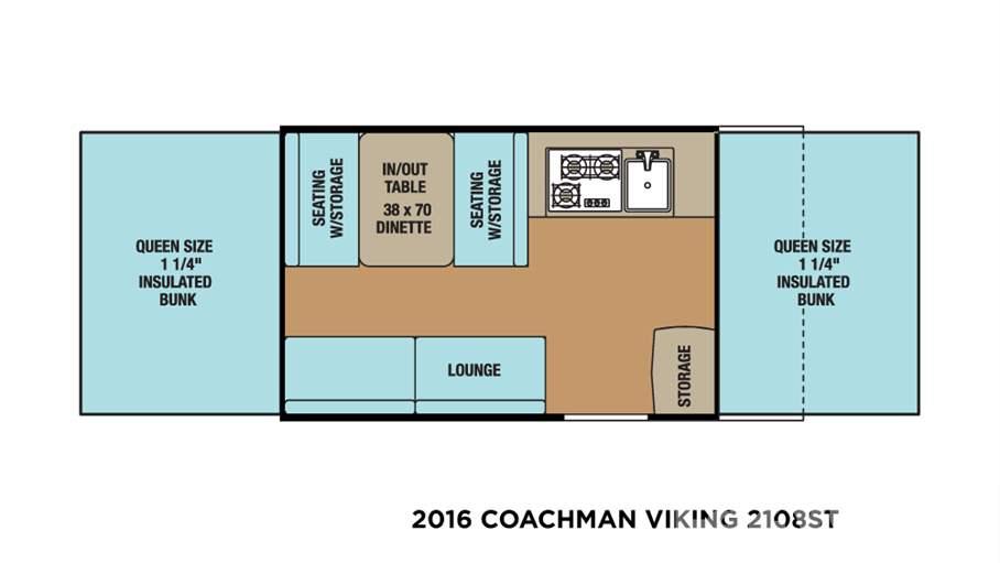 2016 Coachmen Viking 2108st For Sale In Tucson Az Lazydays
