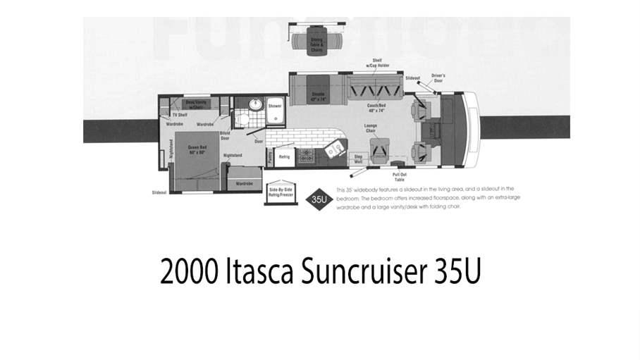2000 Itasca Suncruiser 35U For Sale In Tampa, FL